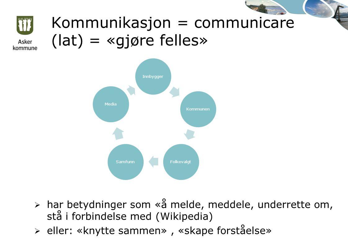 Kommunikasjon = communicare (lat) = «gjøre felles»  har betydninger som «å melde, meddele, underrette om, stå i forbindelse med (Wikipedia)  eller: «knytte sammen», «skape forståelse» InnbyggerKommunenFolkevalgtSamfunnMedia