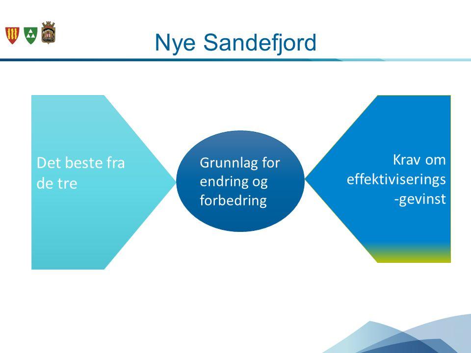Nye Sandefjord Det beste fra de tre Krav om effektiviserings -gevinst Grunnlag for endring og forbedring