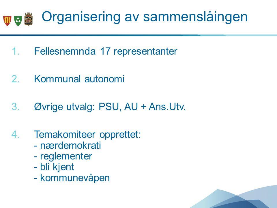 Organisering av sammenslåingen 1.Fellesnemnda 17 representanter 2.Kommunal autonomi 3.Øvrige utvalg: PSU, AU + Ans.Utv.