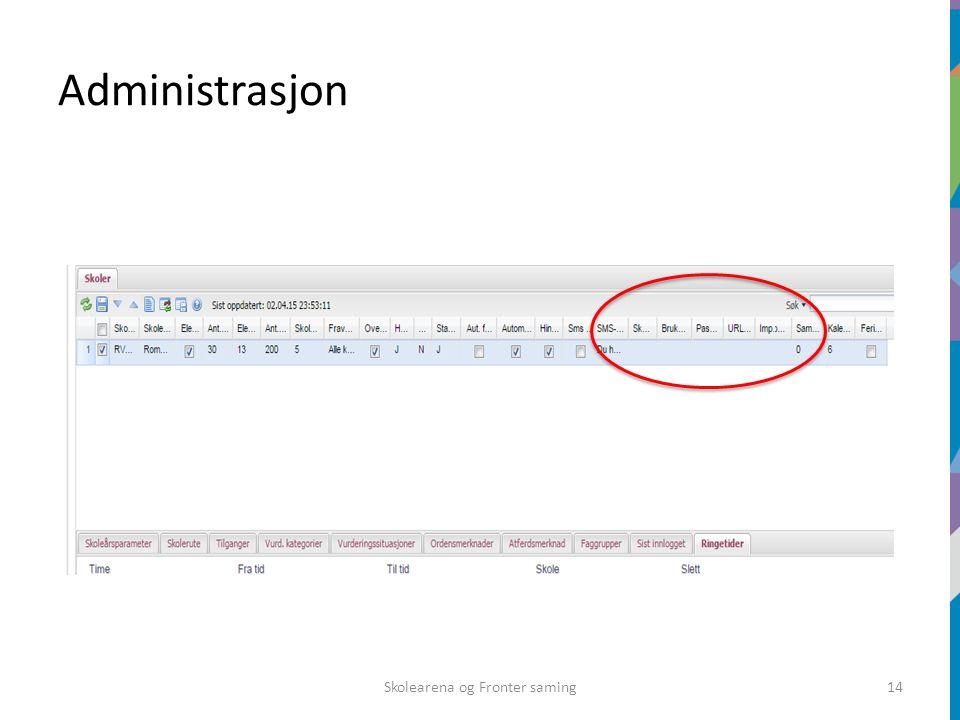 Administrasjon Skolearena og Fronter saming14