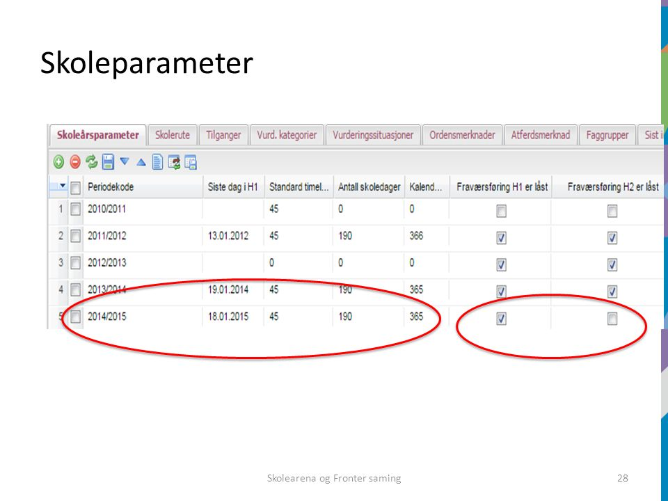 Skoleparameter Skolearena og Fronter saming28