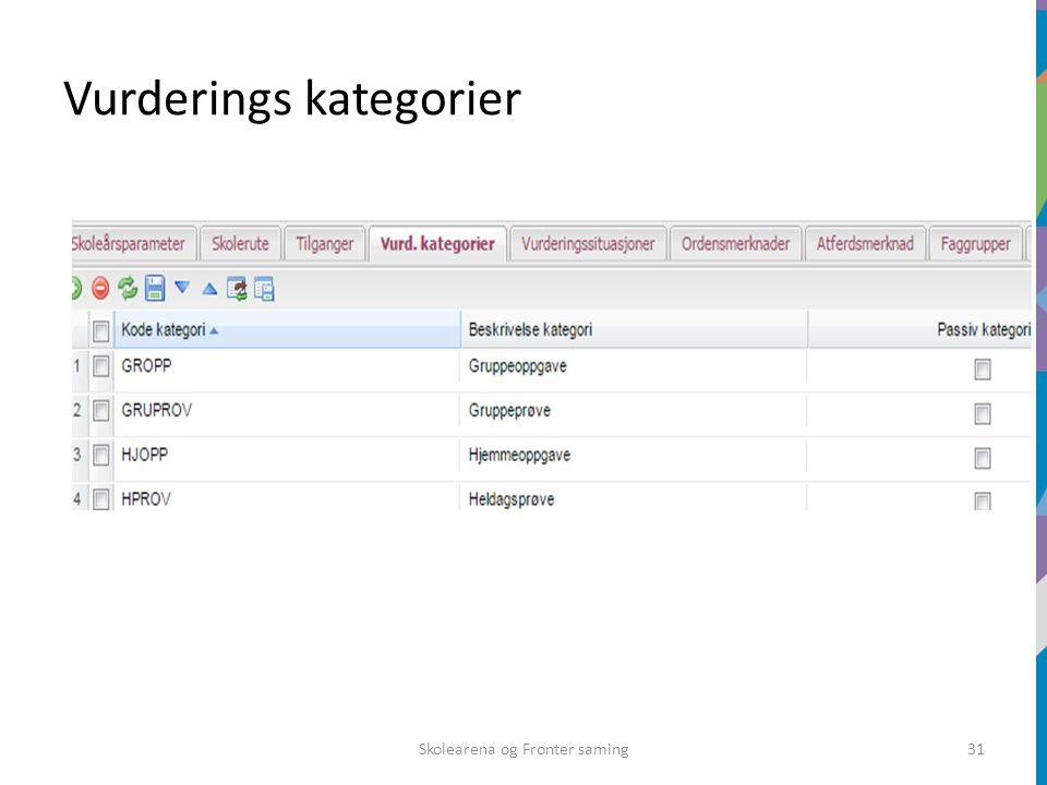 Vurderings kategorier Skolearena og Fronter saming31