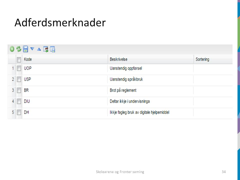 Adferdsmerknader Skolearena og Fronter saming34