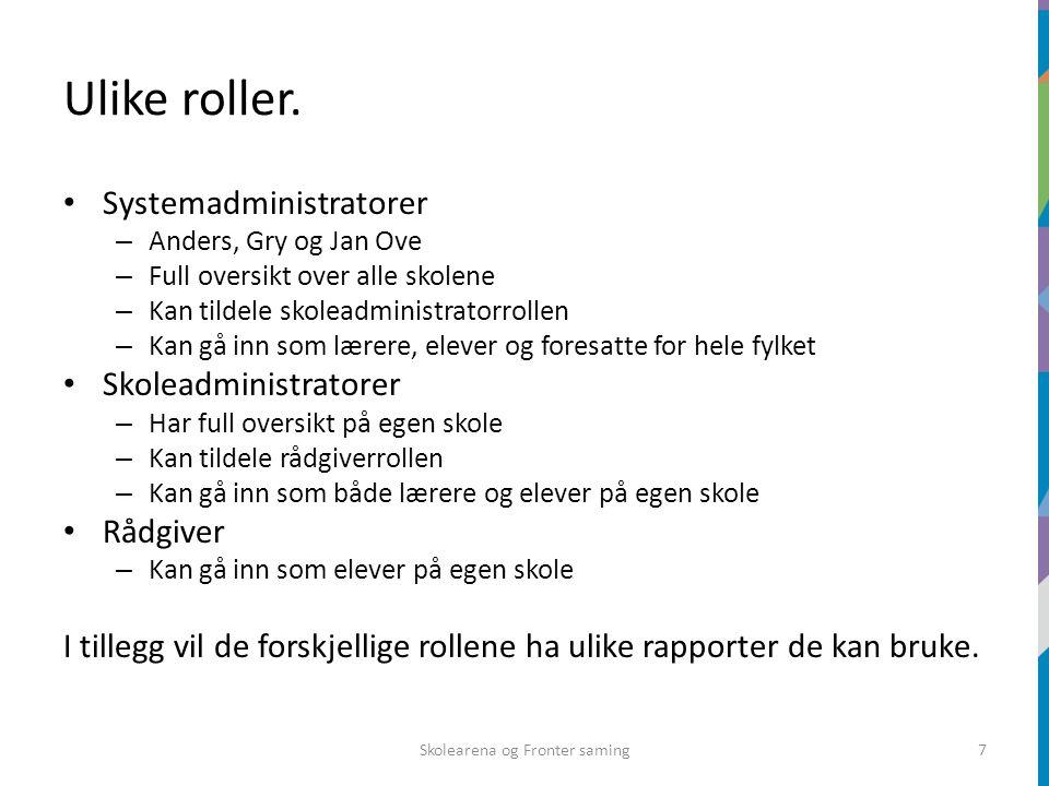 Ulike roller.