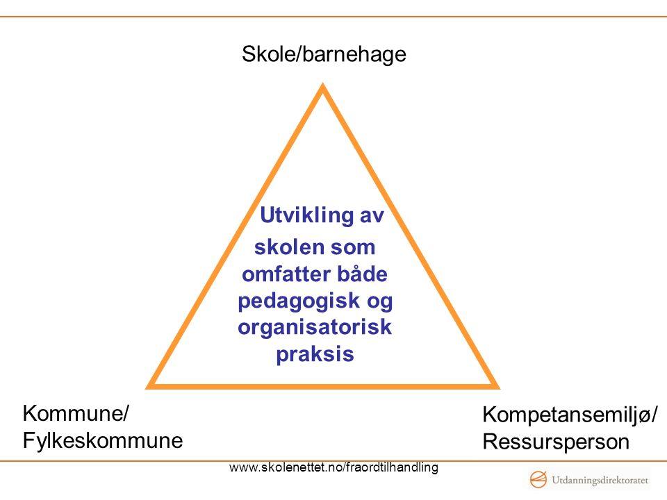 www.skolenettet.no/fraordtilhandling Kommune/ Fylkeskommune Kompetansemiljø/ Ressursperson Utvikling av skolen som omfatter både pedagogisk og organisatorisk praksis Skole/barnehage