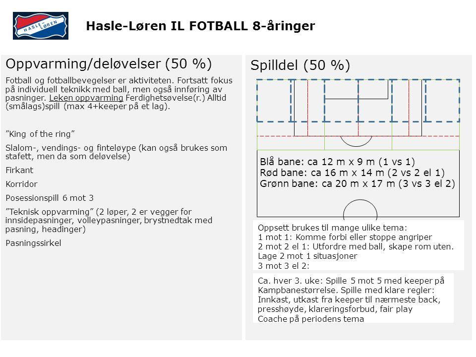 Hasle-Løren IL FOTBALL 8-åringer Oppvarming/deløvelser (50 %) Fotball og fotballbevegelser er aktiviteten. Fortsatt fokus på individuell teknikk med b