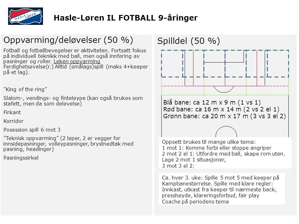 Hasle-Løren IL FOTBALL 9-åringer Oppvarming/deløvelser (50 %) Fotball og fotballbevegelser er aktiviteten. Fortsatt fokus på individuell teknikk med b