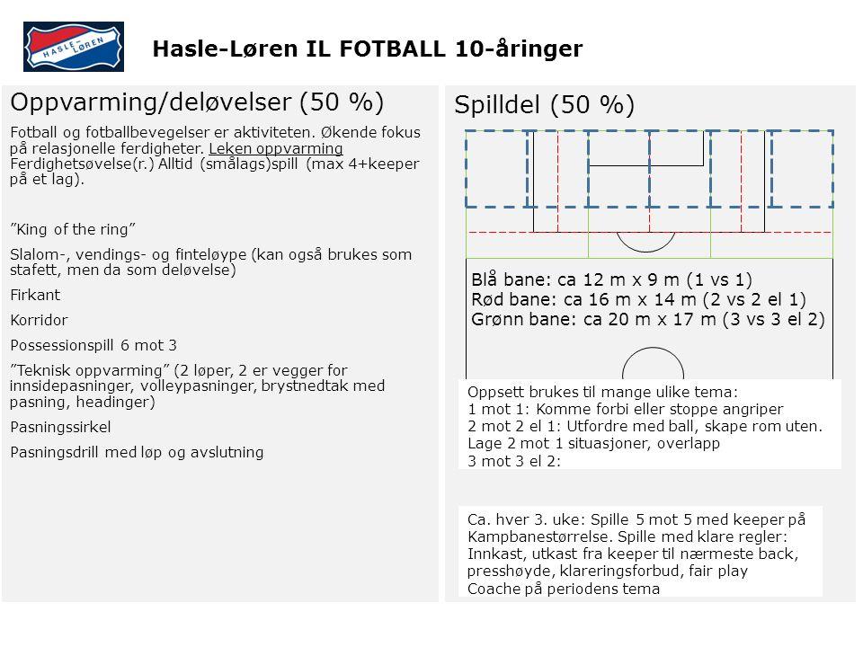 Hasle-Løren IL FOTBALL 10-åringer Oppvarming/deløvelser (50 %) Fotball og fotballbevegelser er aktiviteten. Økende fokus på relasjonelle ferdigheter.
