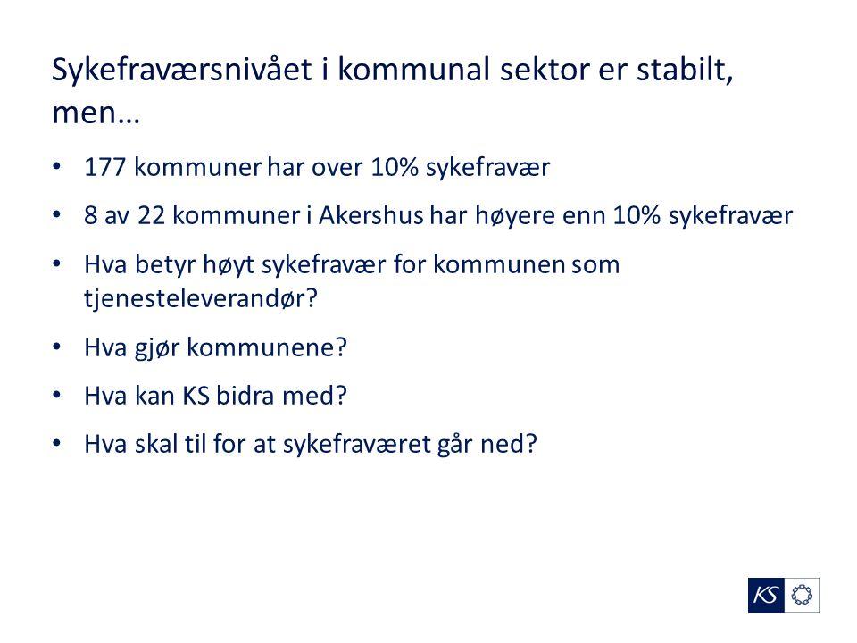 Sykefraværsnivået i kommunal sektor er stabilt, men… 177 kommuner har over 10% sykefravær 8 av 22 kommuner i Akershus har høyere enn 10% sykefravær Hva betyr høyt sykefravær for kommunen som tjenesteleverandør.