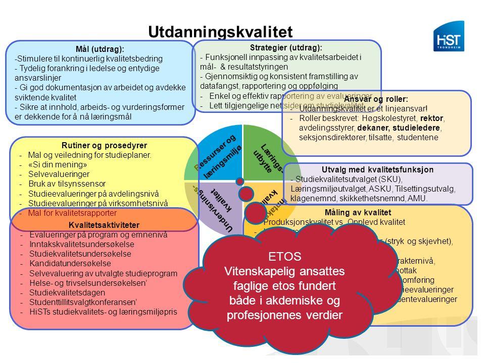 Utdanningskvalitet Lærings- utbytte Inntaks- kvalitet Ressurser og læringsmiljø Undervisnings- kvalitet Mål (utdrag): -Stimulere til kontinuerlig kvalitetsbedring - Tydelig forankring i ledelse og entydige ansvarslinjer - Gi god dokumentasjon av arbeidet og avdekke sviktende kvalitet - Sikre at innhold, arbeids- og vurderingsformer er dekkende for å nå læringsmål Strategier (utdrag): - Funksjonell innpassing av kvalitetsarbeidet i mål- & resultatstyringen - Gjennomsiktig og konsistent framstilling av datafangst, rapportering og oppfølging -Enkel og effektiv rapportering av evalueringer -Lett tilgjengelige nettsider om studiekvalitet Ansvar og roller: -Utdanningskvalitet er et linjeansvar.