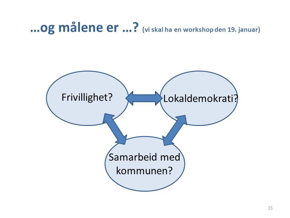 …og målene er …. (vi skal ha en workshop den 19. januar) 35 Frivillighet.