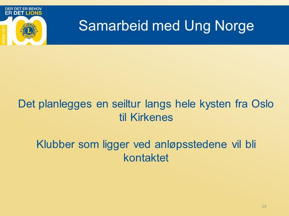 Det planlegges en seiltur langs hele kysten fra Oslo til Kirkenes Klubber som ligger ved anløpsstedene vil bli kontaktet Samarbeid med Ung Norge 14