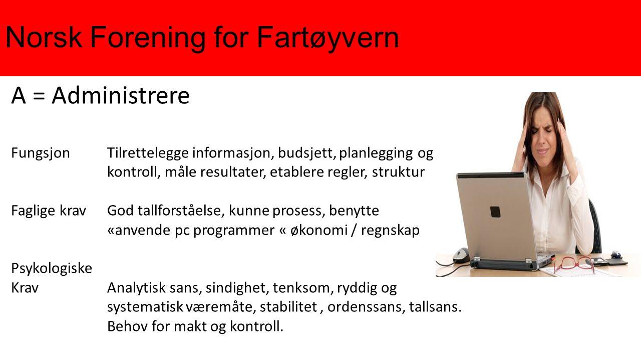 Norsk Forening for Fartøyvern A = Administrere FungsjonTilrettelegge informasjon, budsjett, planlegging og kontroll, måle resultater, etablere regler,