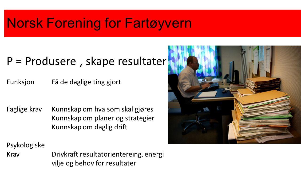 Norsk Forening for Fartøyvern P = Produsere, skape resultater FunksjonFå de daglige ting gjort Faglige kravKunnskap om hva som skal gjøres Kunnskap om planer og strategier Kunnskap om daglig drift Psykologiske KravDrivkraft resultatorientereing.