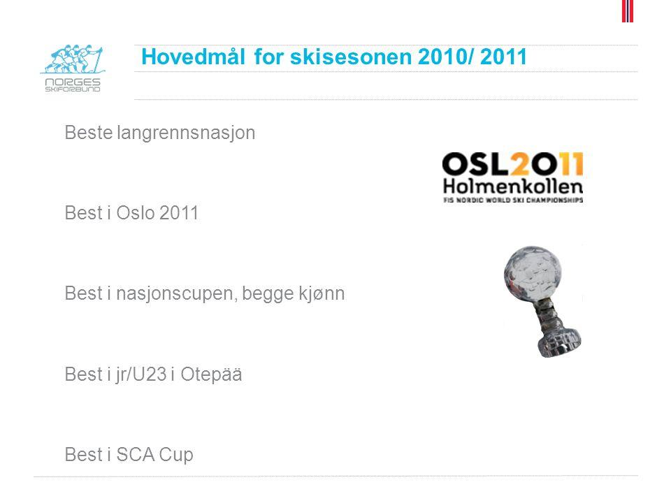 Beste langrennsnasjon Best i Oslo 2011 Best i nasjonscupen, begge kjønn Best i jr/U23 i Otepää Best i SCA Cup Hovedmål for skisesonen 2010/ 2011