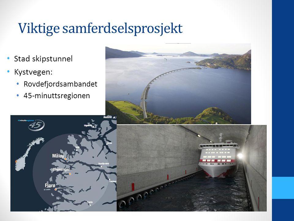 Viktige samferdselsprosjekt Stad skipstunnel Kystvegen: Rovdefjordsambandet 45-minuttsregionen