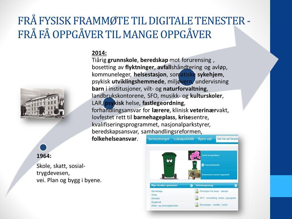 FRÅ FYSISK FRAMMØTE TIL DIGITALE TENESTER - FRÅ FÅ OPPGÅVER TIL MANGE OPPGÅVER