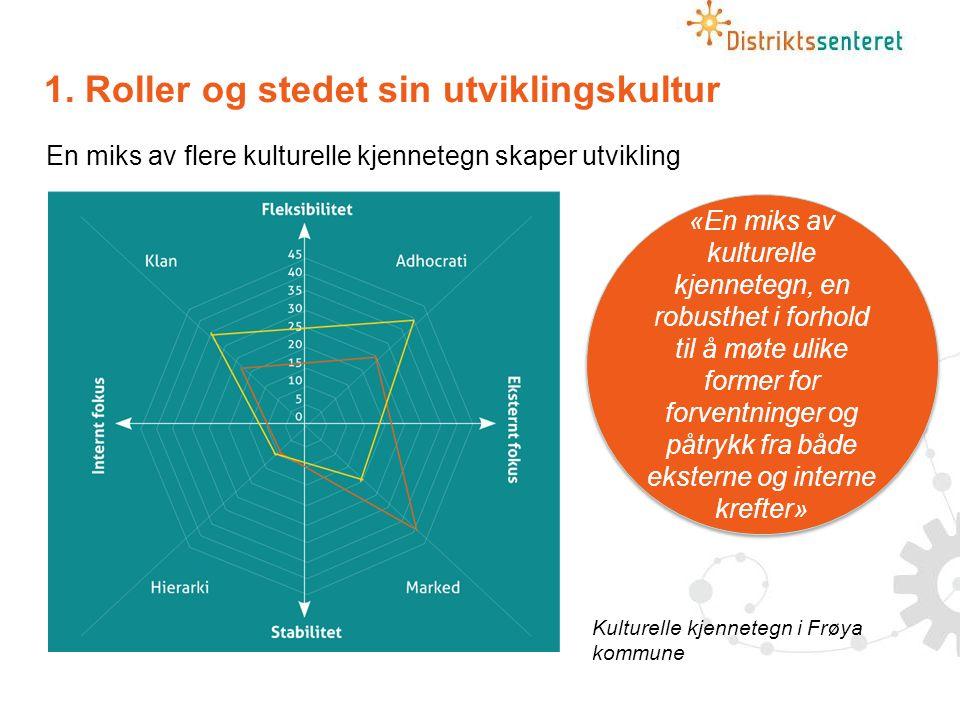 1. Roller og stedet sin utviklingskultur En miks av flere kulturelle kjennetegn skaper utvikling Kulturelle kjennetegn i Frøya kommune «En miks av kul