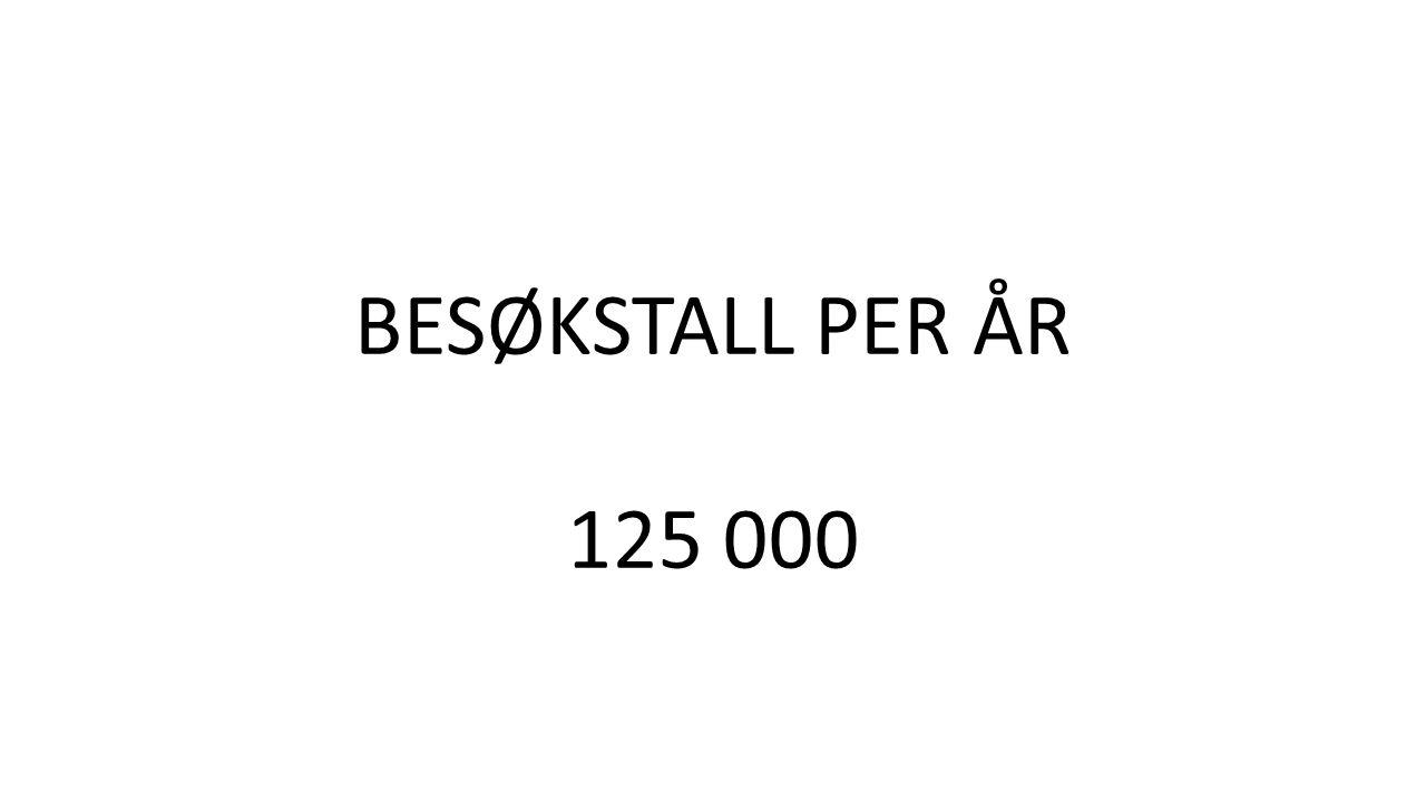 BESØKSTALL PER ÅR 125 000