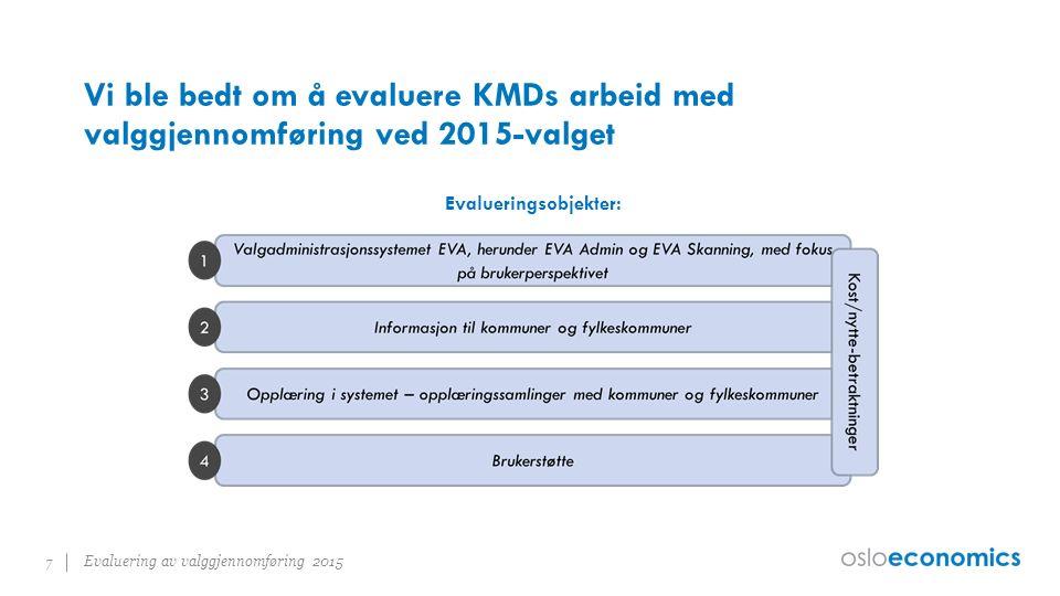 Vi innhentet informasjon fra KMD, kommuner og fylkeskommuner Evaluering av valggjennomføring 2015 8 Intervjuer KMD Hvordan har det vært jobbet.
