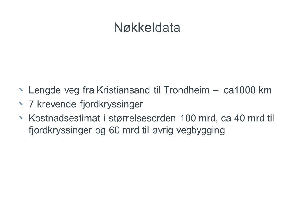 Nøkkeldata Lengde veg fra Kristiansand til Trondheim – ca1000 km 7 krevende fjordkryssinger Kostnadsestimat i størrelsesorden 100 mrd, ca 40 mrd til fjordkryssinger og 60 mrd til øvrig vegbygging