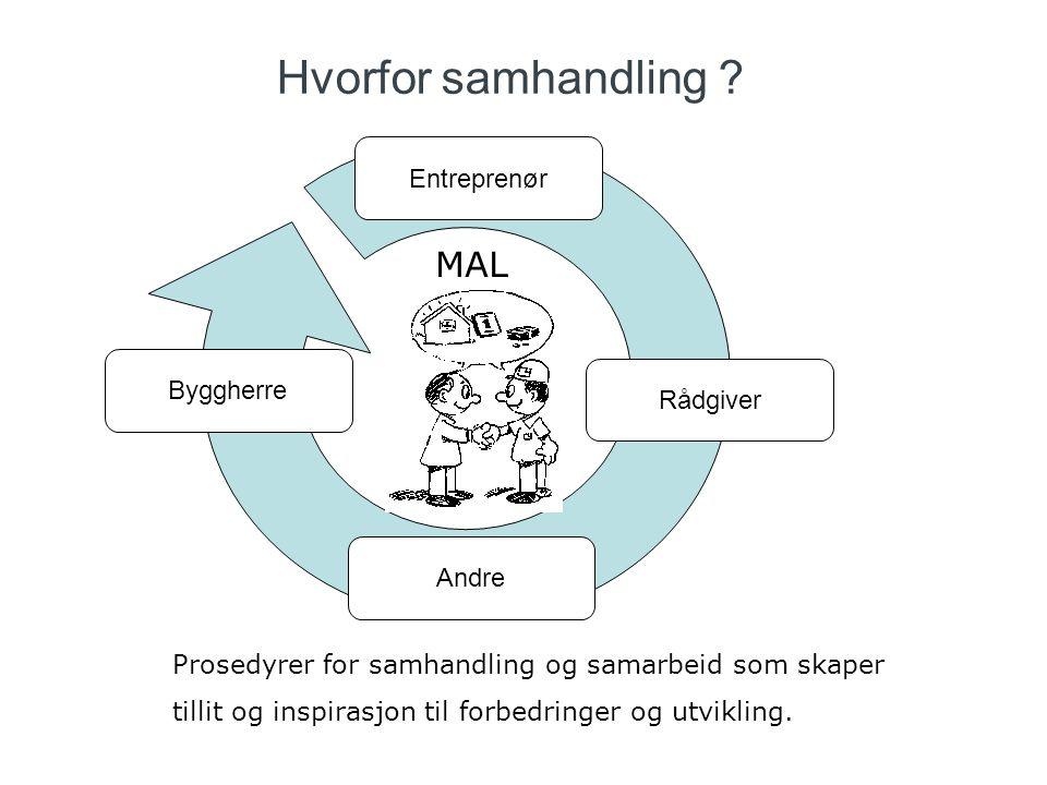 Bakgrunn for bruk av konkurransepreget dialog – E6 Dagsone vest i Trondheim Særlig kompleks utførelse i vanskelige grunnforhold.