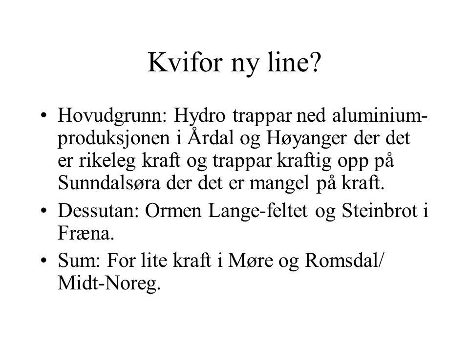 Kvifor ny line? Hovudgrunn: Hydro trappar ned aluminium- produksjonen i Årdal og Høyanger der det er rikeleg kraft og trappar kraftig opp på Sunndalsø