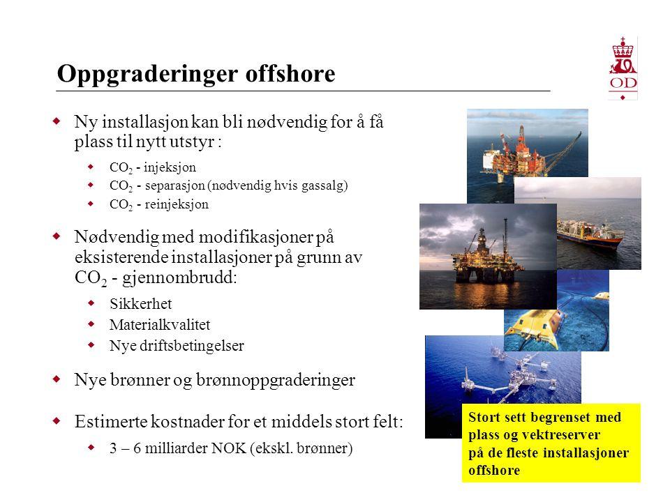 Oppgraderinger offshore  Ny installasjon kan bli nødvendig for å få plass til nytt utstyr :  CO 2 - injeksjon  CO 2 - separasjon (nødvendig hvis gassalg)  CO 2 - reinjeksjon  Nødvendig med modifikasjoner på eksisterende installasjoner på grunn av CO 2 - gjennombrudd:  Sikkerhet  Materialkvalitet  Nye driftsbetingelser  Nye brønner og brønnoppgraderinger  Estimerte kostnader for et middels stort felt:  3 – 6 milliarder NOK (ekskl.