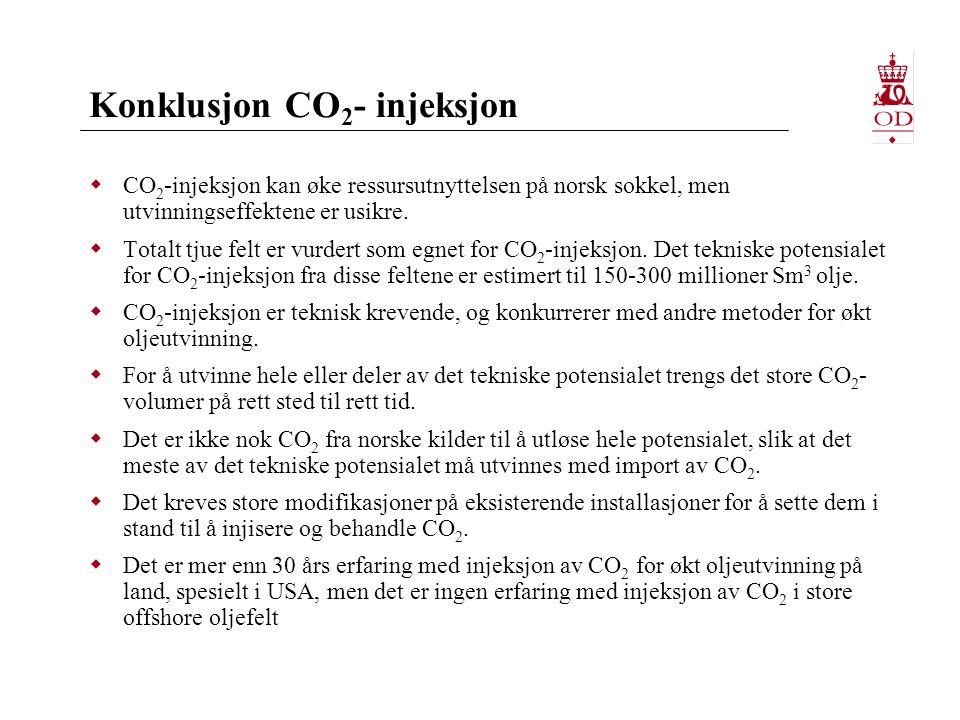  CO 2 -injeksjon kan øke ressursutnyttelsen på norsk sokkel, men utvinningseffektene er usikre.