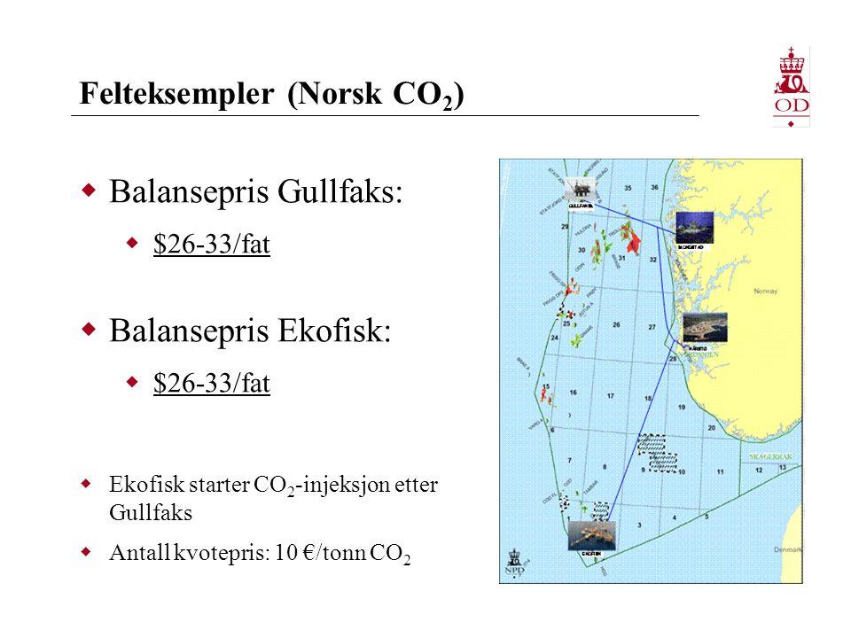 Felteksempler (Norsk CO 2 )  Balansepris Gullfaks:  $26-33/fat  Balansepris Ekofisk:  $26-33/fat  Ekofisk starter CO 2 -injeksjon etter Gullfaks  Antall kvotepris: 10 €/tonn CO 2