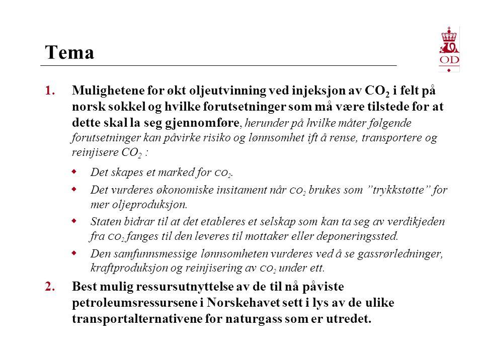 Tema 1.Mulighetene for økt oljeutvinning ved injeksjon av CO 2 i felt på norsk sokkel og hvilke forutsetninger som må være tilstede for at dette skal la seg gjennomføre, herunder på hvilke måter følgende forutsetninger kan påvirke risiko og lønnsomhet ift å rense, transportere og reinjisere CO 2 :  Det skapes et marked for CO 2.