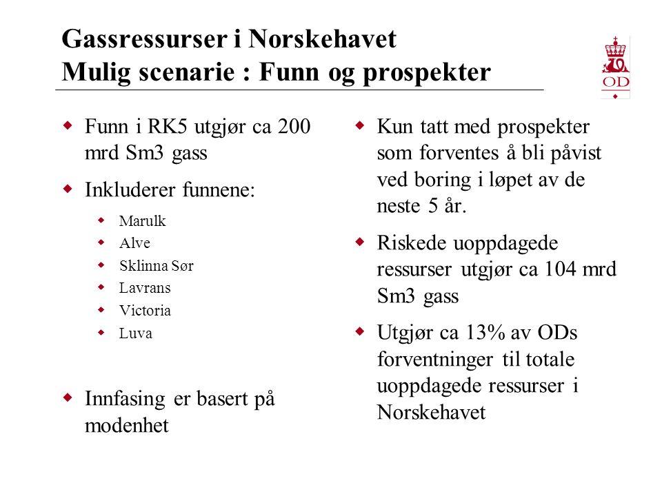 Gassressurser i Norskehavet Mulig scenarie : Funn og prospekter  Funn i RK5 utgjør ca 200 mrd Sm3 gass  Inkluderer funnene:  Marulk  Alve  Sklinna Sør  Lavrans  Victoria  Luva  Innfasing er basert på modenhet  Kun tatt med prospekter som forventes å bli påvist ved boring i løpet av de neste 5 år.