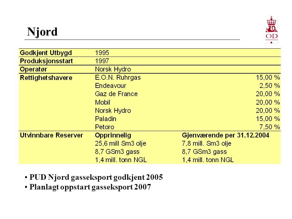 Njord PUD Njord gasseksport godkjent 2005 Planlagt oppstart gasseksport 2007