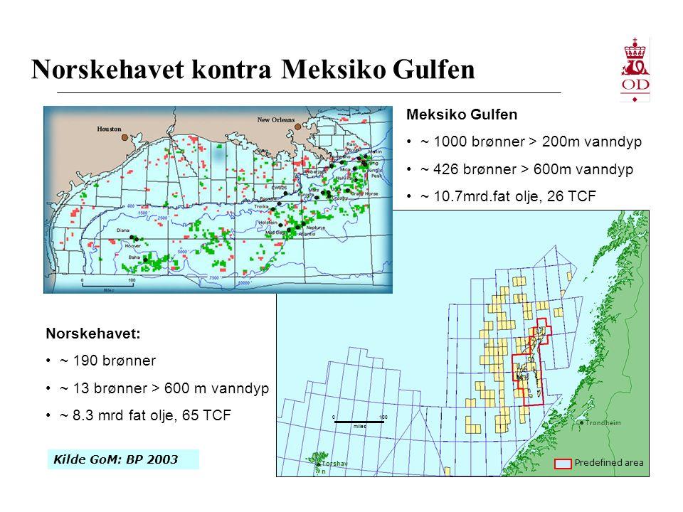 Norskehavet kontra Meksiko Gulfen Meksiko Gulfen ~ 1000 brønner > 200m vanndyp ~ 426 brønner > 600m vanndyp ~ 10.7mrd.fat olje, 26 TCF Kilde GoM: BP 2003 Norskehavet: ~ 190 brønner ~ 13 brønner > 600 m vanndyp ~ 8.3 mrd fat olje, 65 TCF Torshav n Trondheim 0100 miles Predefined area