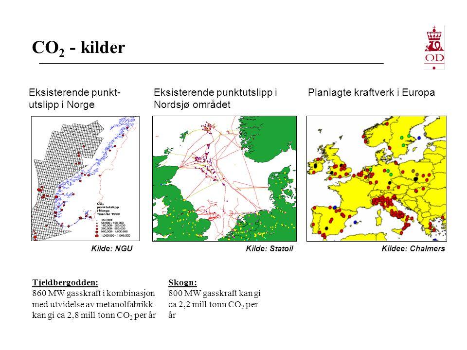 CO 2 - kilder Planlagte kraftverk i EuropaEksisterende punktutslipp i Nordsjø området Kildee: ChalmersKilde: Statoil Eksisterende punkt- utslipp i Norge Kilde: NGU Tjeldbergodden: 860 MW gasskraft i kombinasjon med utvidelse av metanolfabrikk kan gi ca 2,8 mill tonn CO 2 per år Skogn: 800 MW gasskraft kan gi ca 2,2 mill tonn CO 2 per år
