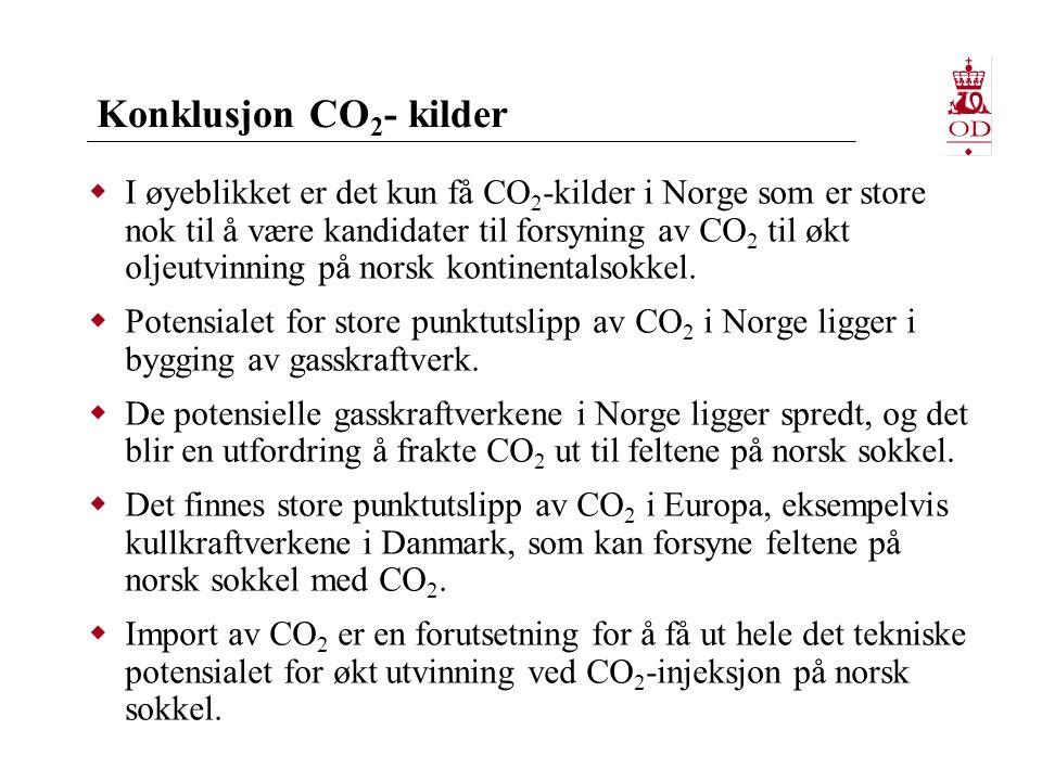 Konklusjon CO 2 - kilder  I øyeblikket er det kun få CO 2 -kilder i Norge som er store nok til å være kandidater til forsyning av CO 2 til økt oljeutvinning på norsk kontinentalsokkel.