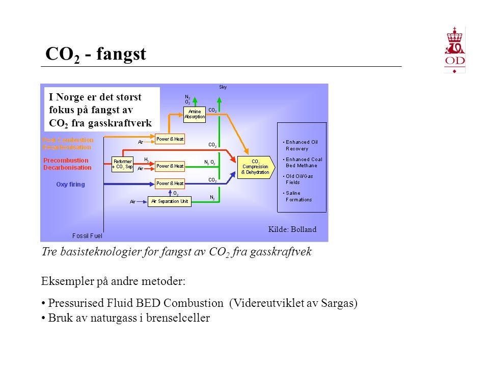 CO 2 - fangst Tre basisteknologier for fangst av CO 2 fra gasskraftvek Eksempler på andre metoder: Pressurised Fluid BED Combustion (Videreutviklet av Sargas) Bruk av naturgass i brenselceller I Norge er det størst fokus på fangst av CO 2 fra gasskraftverk Kilde: Bolland