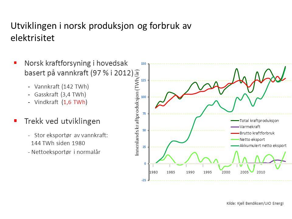 2012 ●  Norsk kraftforsyning i hovedsak basert på vannkraft (97 % i 2012) - Vannkraft (142 TWh) - Gasskraft (3,4 TWh) - Vindkraft (1,6 TWh)  Trekk v