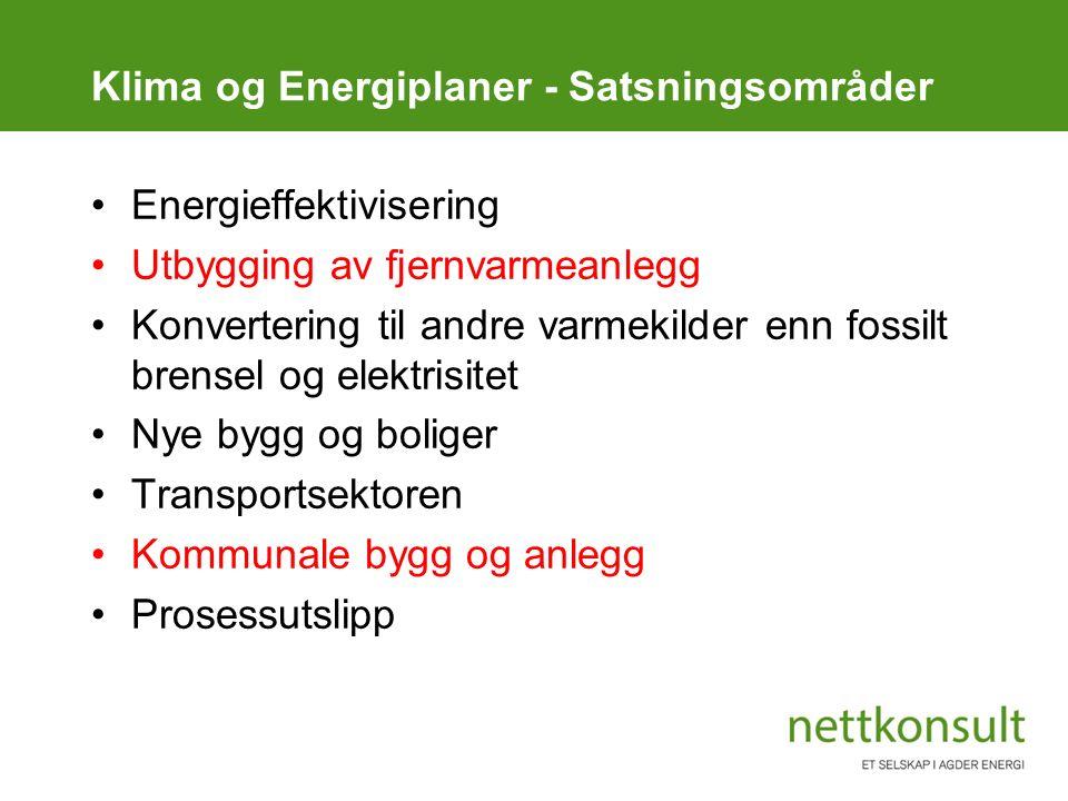 Klima og Energiplaner - Satsningsområder Energieffektivisering Utbygging av fjernvarmeanlegg Konvertering til andre varmekilder enn fossilt brensel og elektrisitet Nye bygg og boliger Transportsektoren Kommunale bygg og anlegg Prosessutslipp