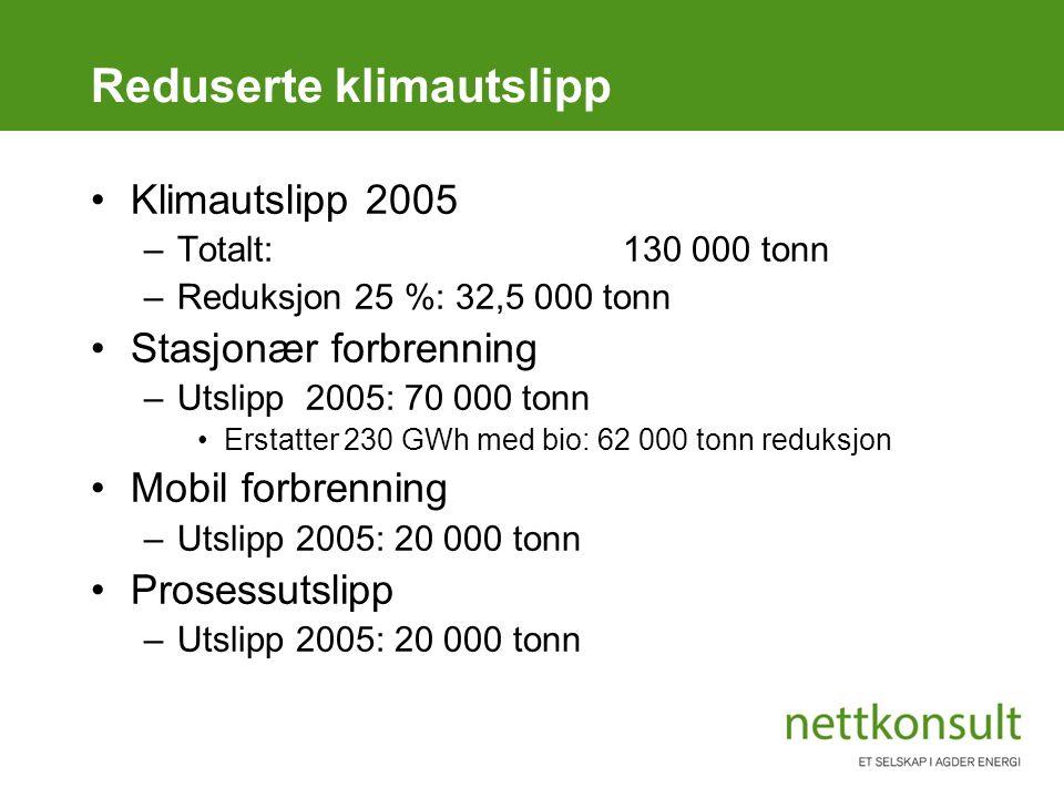 Reduserte klimautslipp Klimautslipp 2005 –Totalt:130 000 tonn –Reduksjon 25 %: 32,5 000 tonn Stasjonær forbrenning –Utslipp 2005: 70 000 tonn Erstatter 230 GWh med bio: 62 000 tonn reduksjon Mobil forbrenning –Utslipp 2005: 20 000 tonn Prosessutslipp –Utslipp 2005: 20 000 tonn
