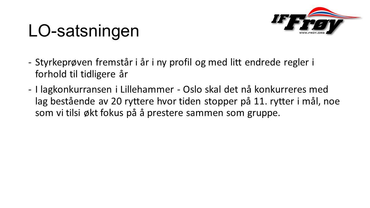 LO-satsningen -Styrkeprøven fremstår i år i ny profil og med litt endrede regler i forhold til tidligere år -I lagkonkurransen i Lillehammer - Oslo skal det nå konkurreres med lag bestående av 20 ryttere hvor tiden stopper på 11.