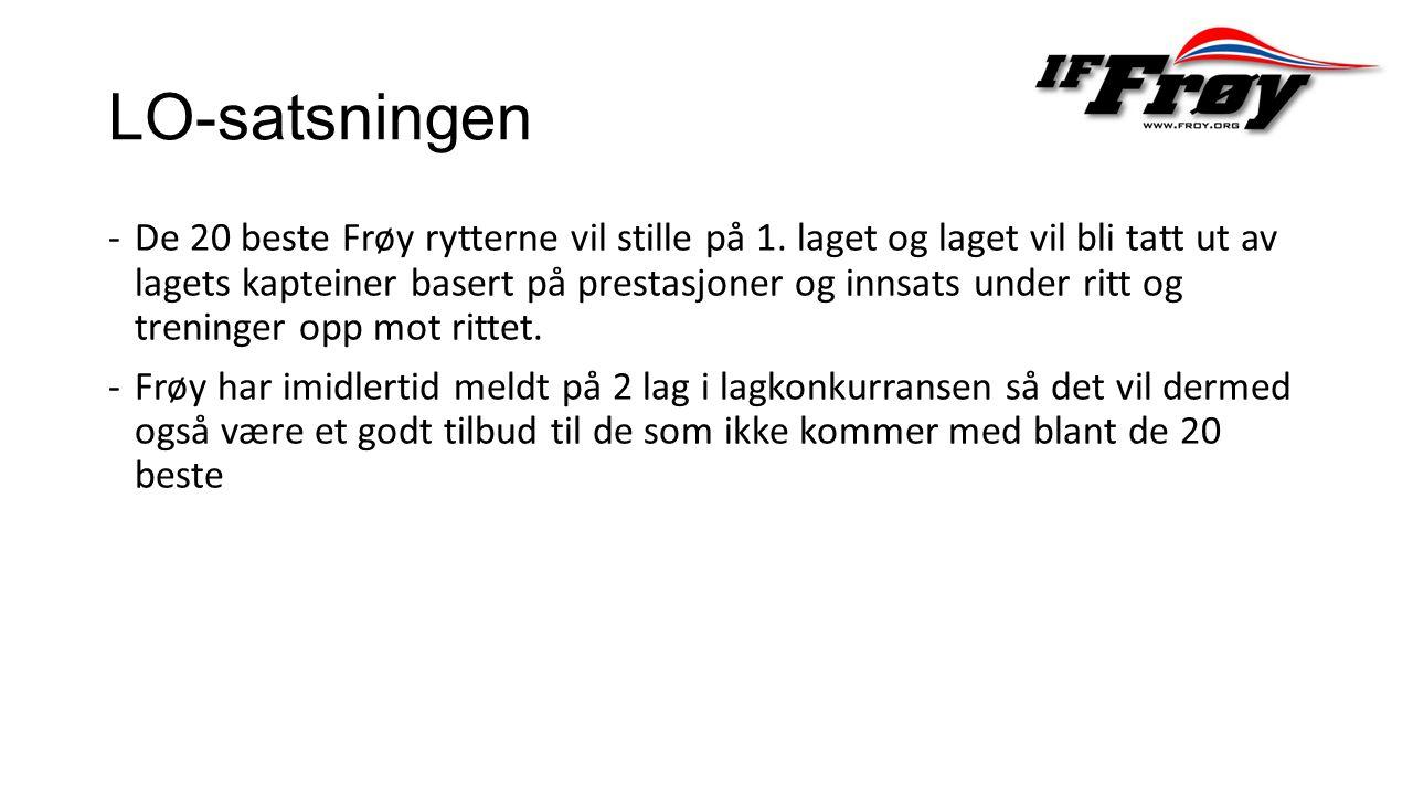 LO-satsningen -De 20 beste Frøy rytterne vil stille på 1.