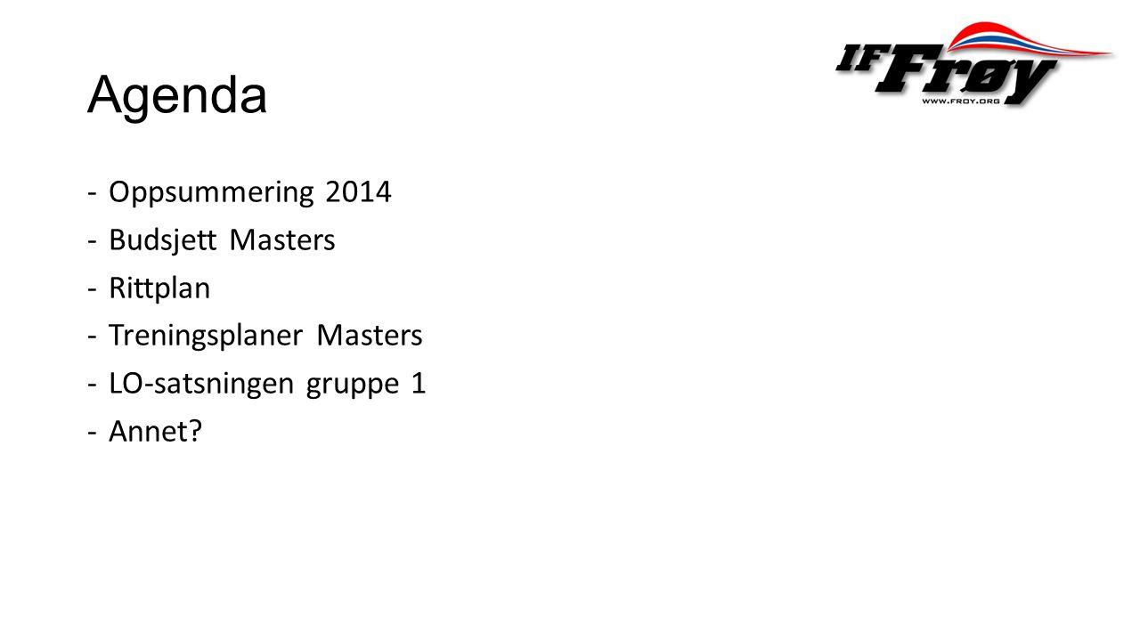 Agenda -Oppsummering 2014 -Budsjett Masters -Rittplan -Treningsplaner Masters -LO-satsningen gruppe 1 -Annet