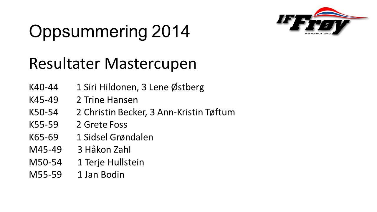 Oppsummering 2014 NM resultater Tempo Gull: Siri Hildonen 40-44, Sidsel Grøndalen 65-69, Jan Bodin 55-59 Sølv: Trine Hansen 45-49, Grete Foss 55-59 Bronse: Sigmund Aas 40-44