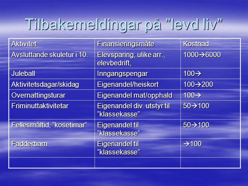 Tilbakemeldingar på levd liv AktivitetFinansieringsmåteKostnad Avsluttande skuletur i 10.