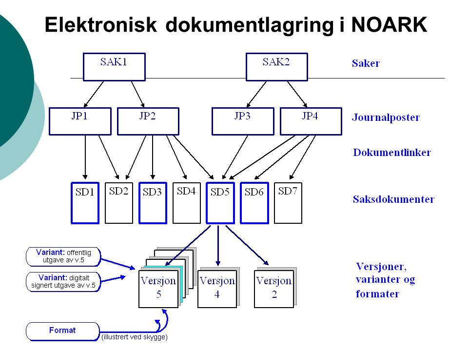 Elektronisk dokumentlagring i NOARK