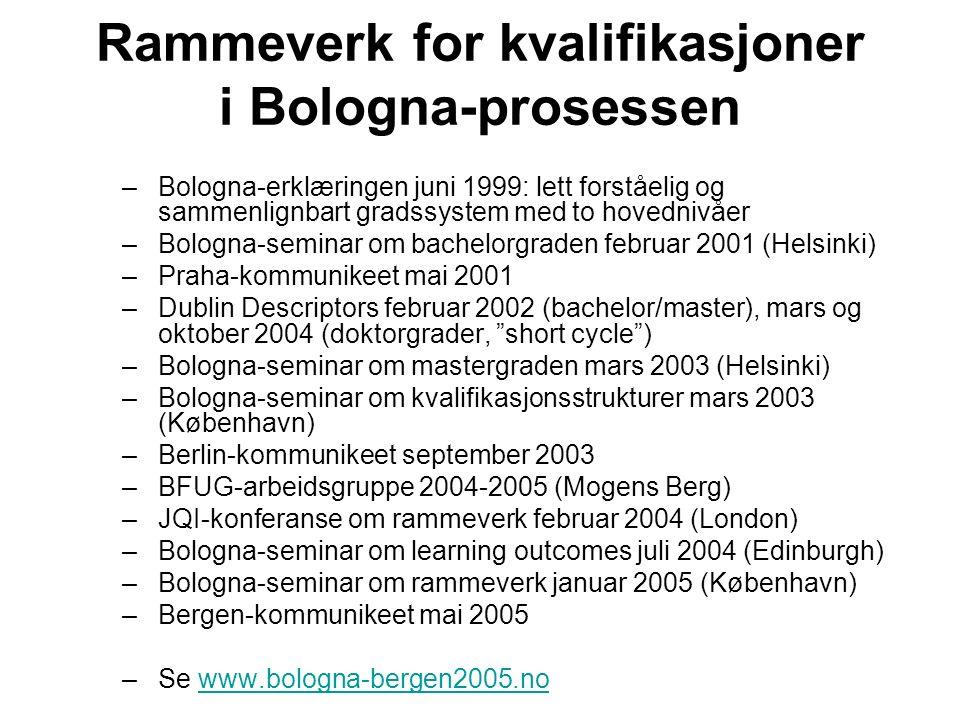 Rammeverk for kvalifikasjoner i Bologna-prosessen –Bologna-erklæringen juni 1999: lett forståelig og sammenlignbart gradssystem med to hovednivåer –Bo