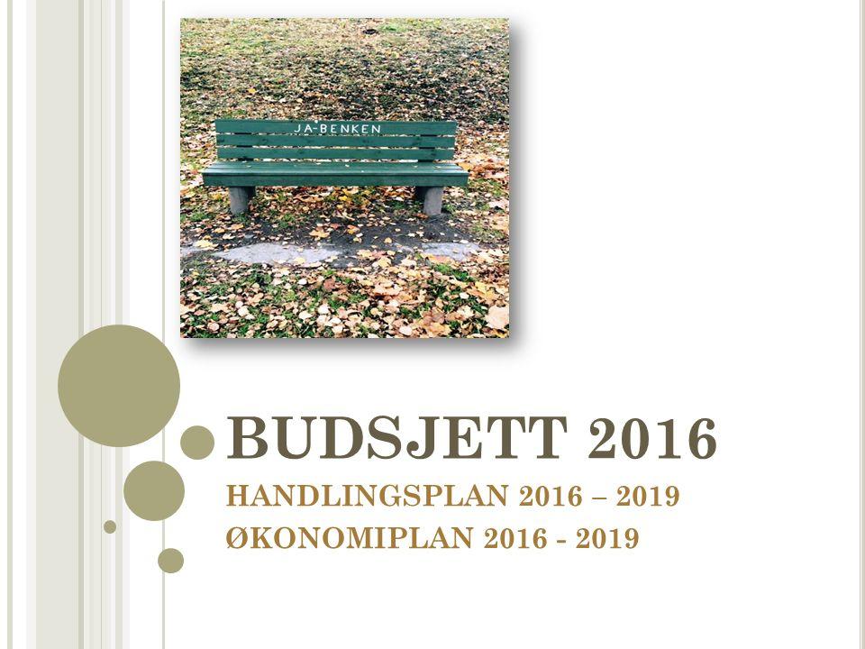 I NVESTERINGSNIVÅ Samlet investeringsnivå for økonomi- planperioden 2016-2019 er på brutto 644 mill.