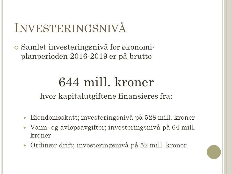 I NVESTERINGSNIVÅ Samlet investeringsnivå for økonomi- planperioden 2016-2019 er på brutto 644 mill. kroner hvor kapitalutgiftene finansieres fra: Eie