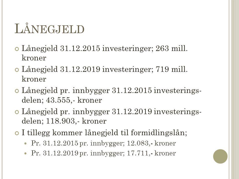L ÅNEGJELD Lånegjeld 31.12.2015 investeringer; 263 mill.